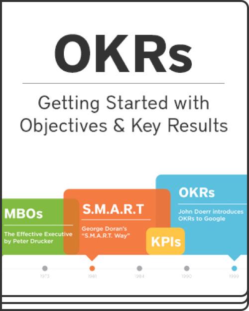 OKRs KPI