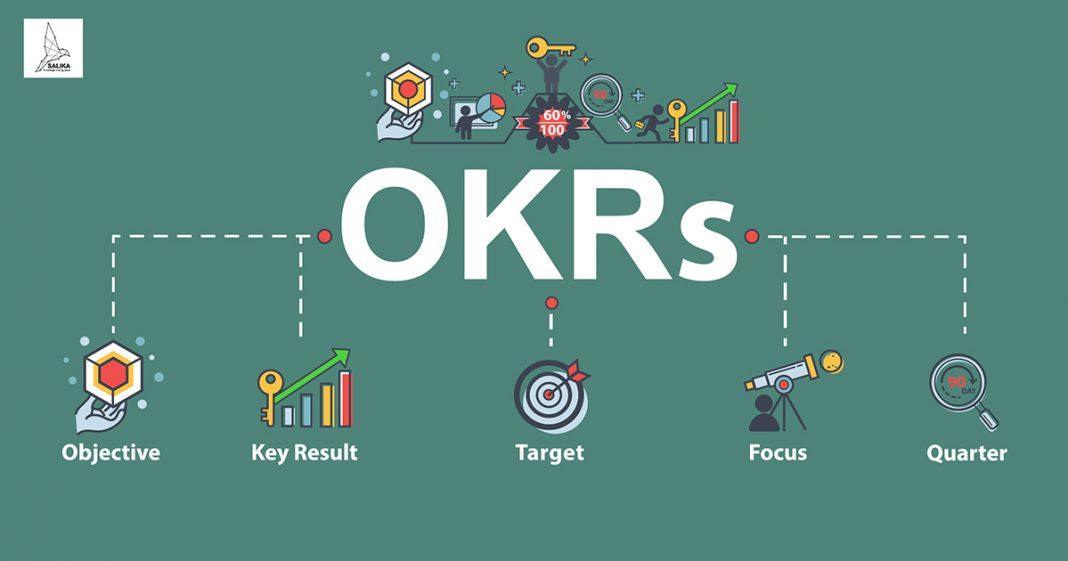 OKRs ประเมินผล kpi