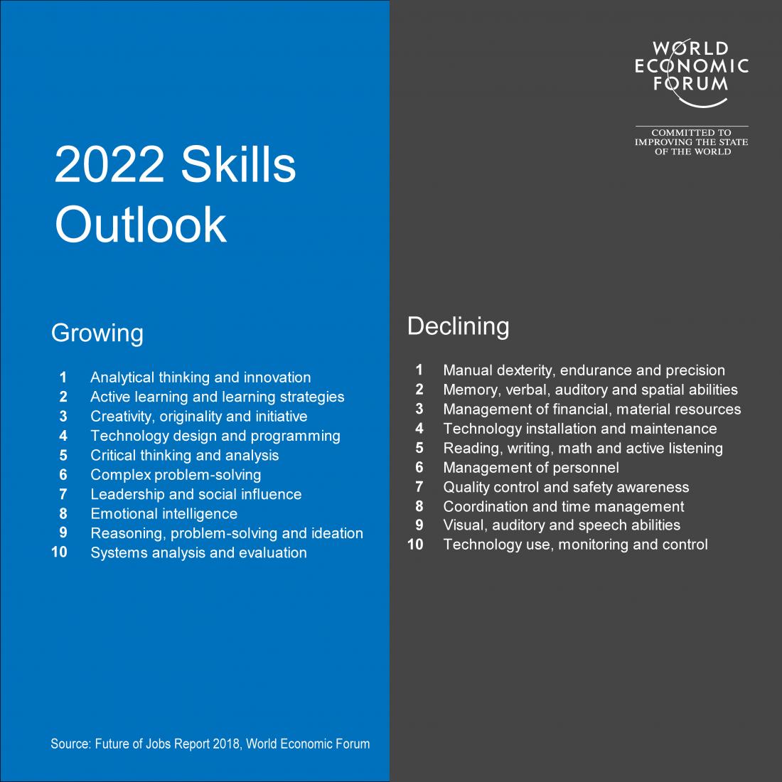 future of jobs career
