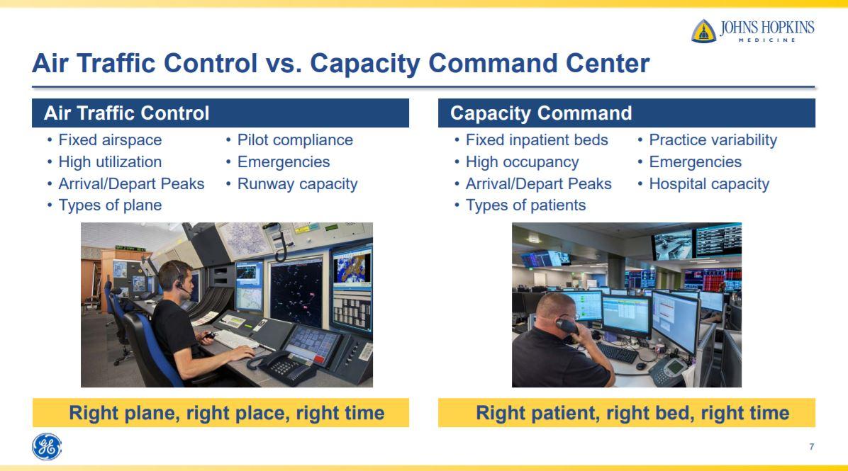 Johns Hopkins Capacity Command Center_1