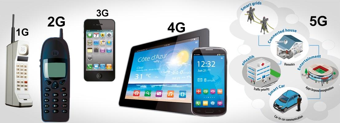 1G 2G 3G 4G 5G Evolution