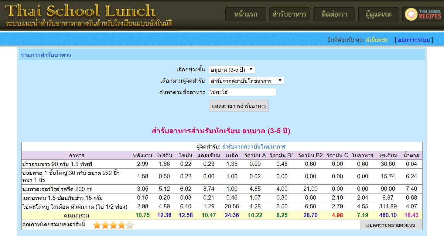 thai school lunch_menu_example