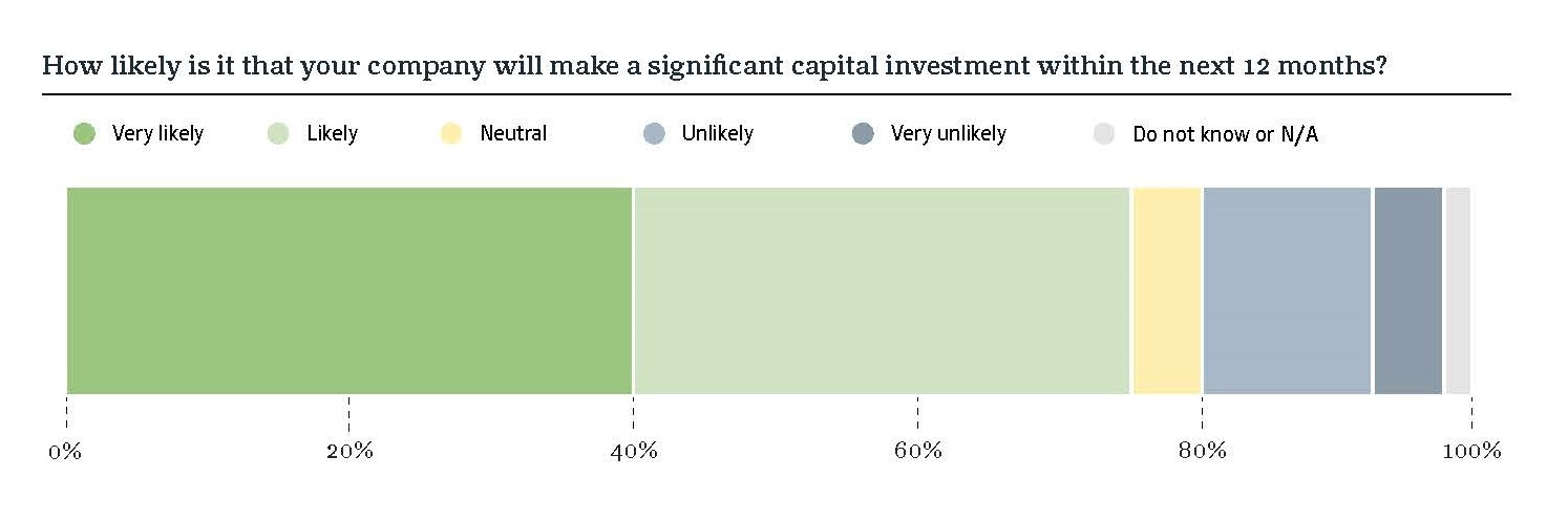 ASEAN_CEO_Survey_Page_1_investment
