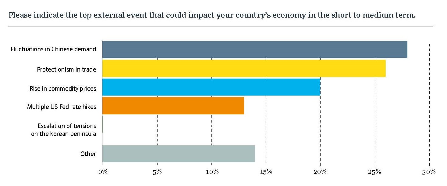 ASEAN_CEO_Survey_Page_2_china_economy