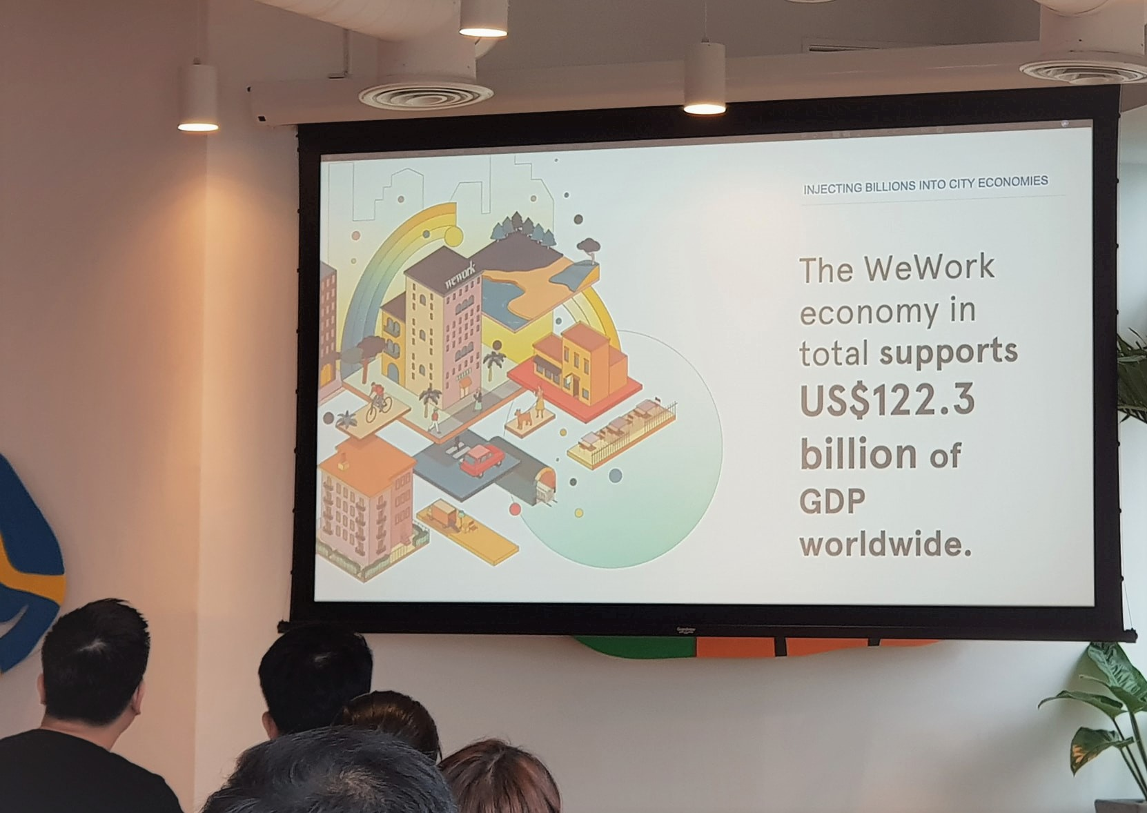 wework co-working space GDP
