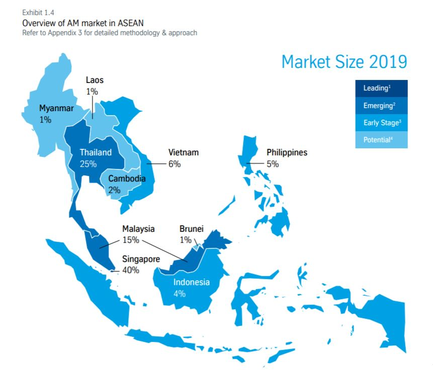 AM Market in Asean Market size 2019 Additive Manufacturing