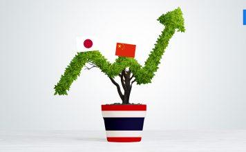 การลงทุนของไทย