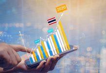 เศรษฐกิจไทย ปี 2563