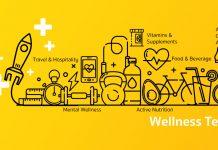 Wellness Tech สตาร์ทอัพ
