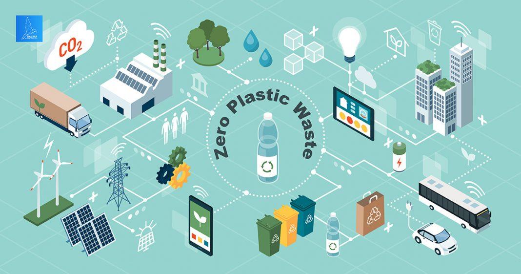 Zero Plastic Waste
