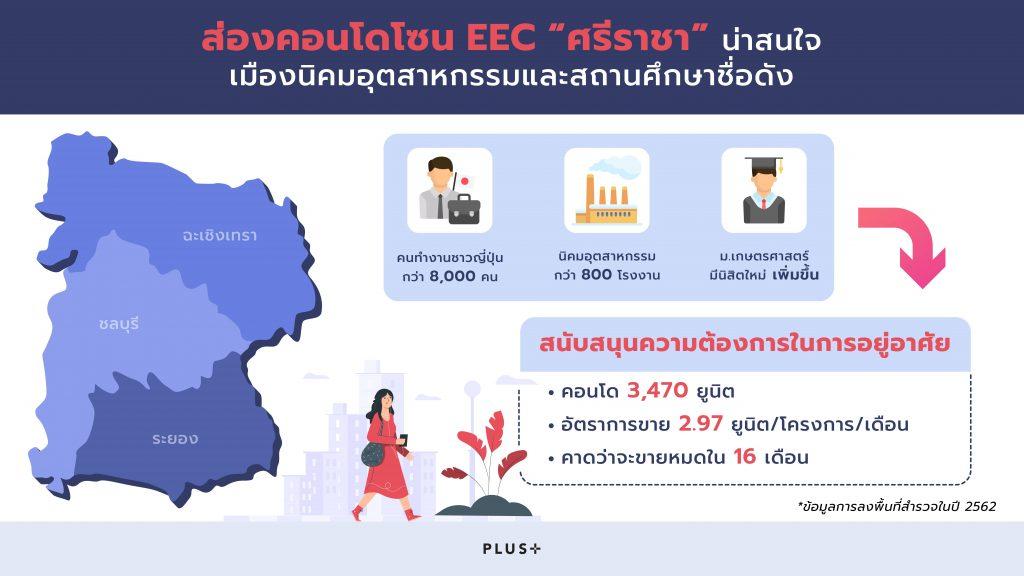 PLUS infographic_EEC_TH ศรีราชา little osaka