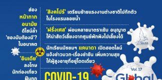 COVID-19 Global Report vol.19