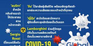 COVID-19 Global Report