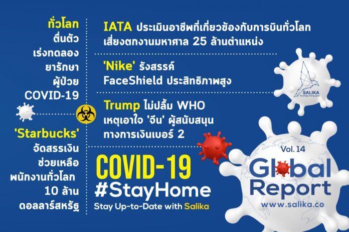 COVID-19 Global Report vol.15